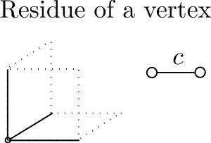 residue_for_cube_vertex